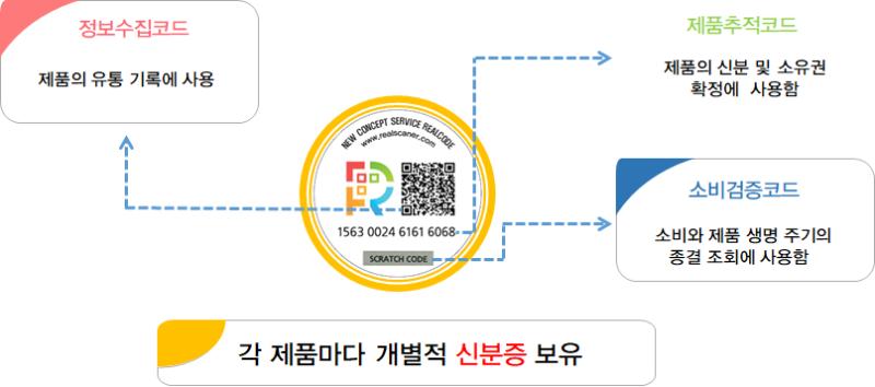 realcode_image2.png